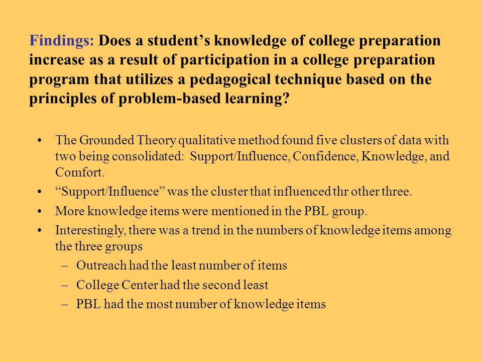 Findings: Does a student's knowledge of college preparation increase as a result of participation in a college preparation program that utilizes a pedagogical technique based on the principles of problem-based learning.