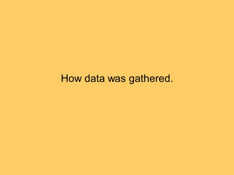 How data was gathered.