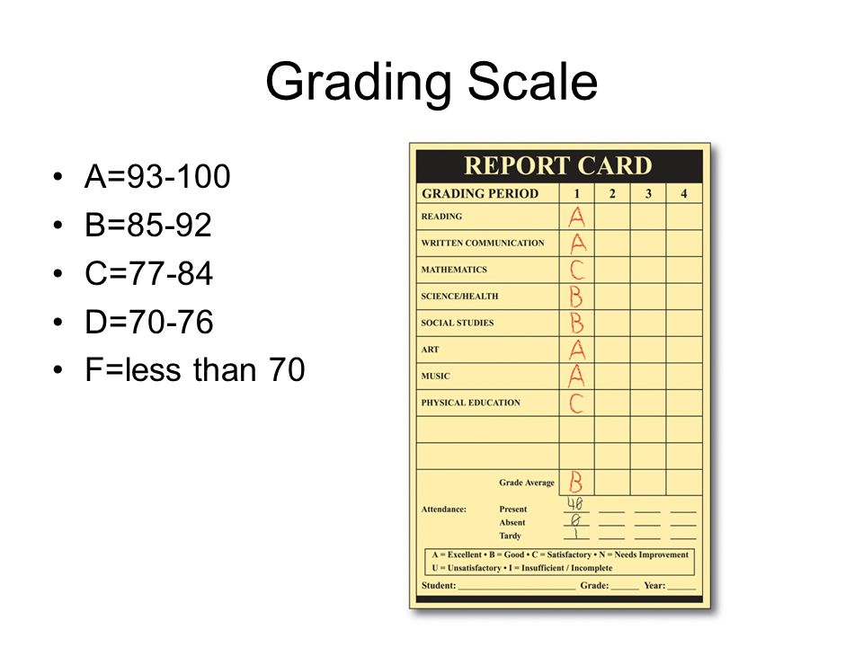 Grading Scale A=93-100 B=85-92 C=77-84 D=70-76 F=less than 70