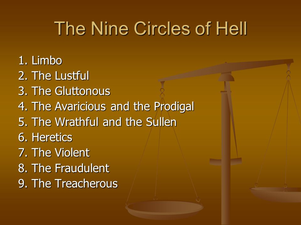 The Nine Circles of Hell 1. Limbo 2. The Lustful 3. The Gluttonous 4. The Avaricious and the Prodigal 5. The Wrathful and the Sullen 6. Heretics 7. Th