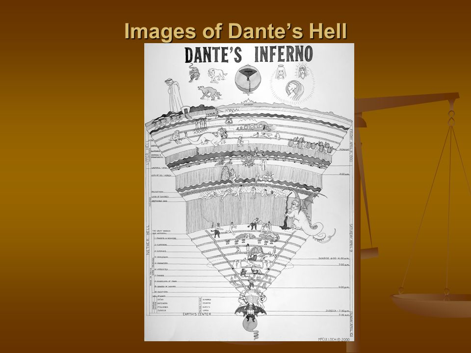 Images of Dante's Hell