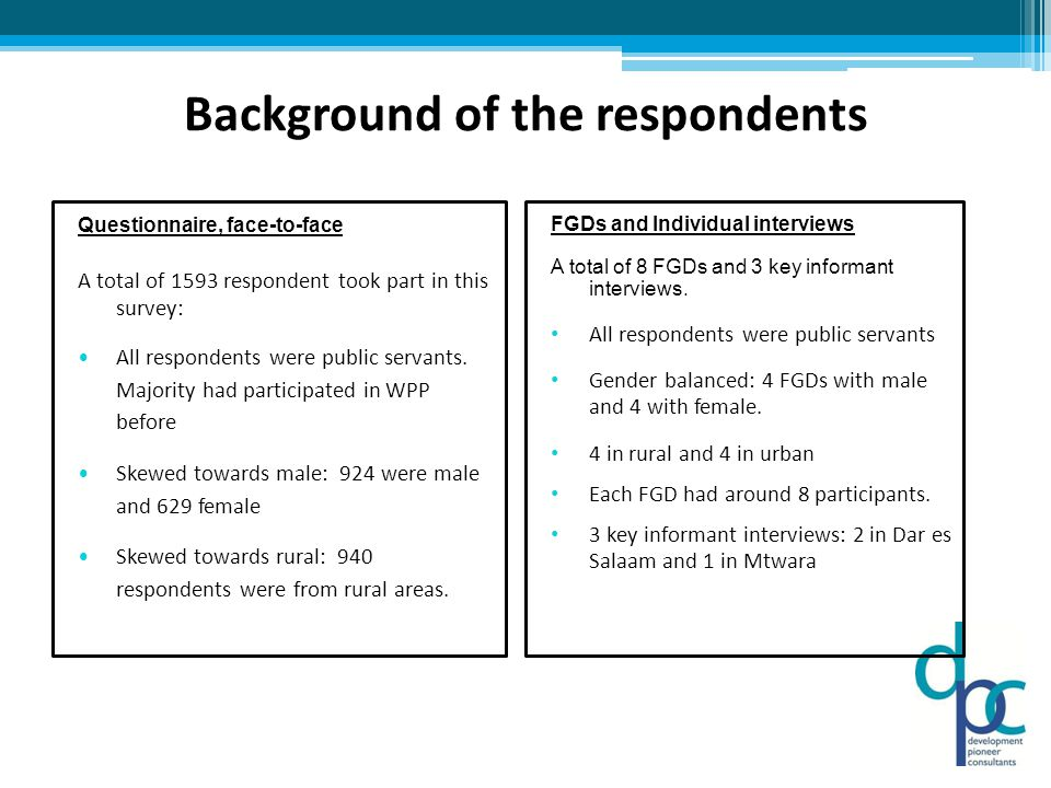 Background of the respondents Questionnaire, face-to-face A total of 1593 respondent took part in this survey: All respondents were public servants.