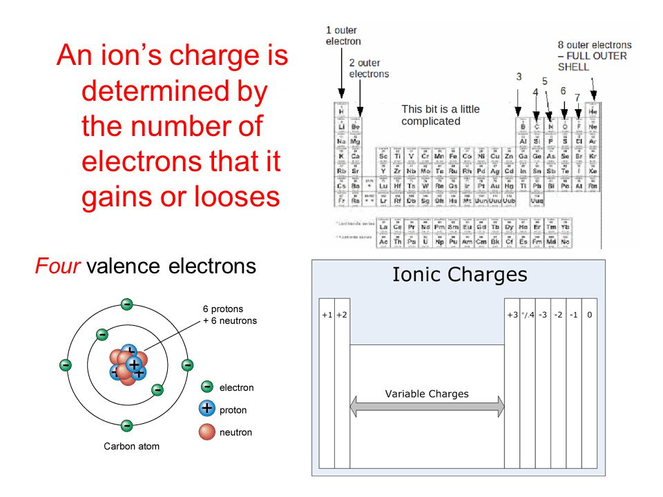 The Formation of Bonds with Carbon four valence electrons = four covalent bonds Why carbon can make big, complex molecules © 2011 Pearson Education, Inc.