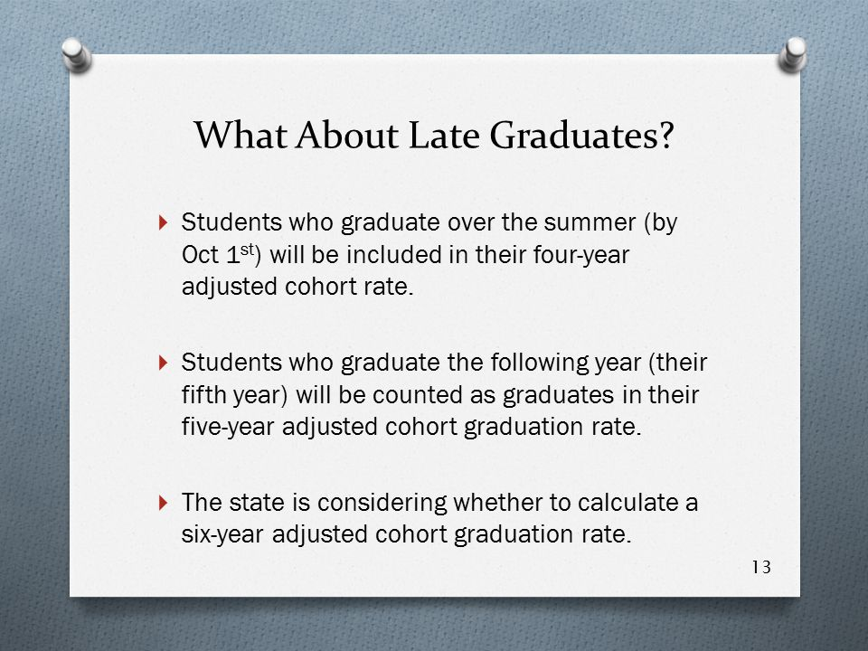 What About Late Graduates.