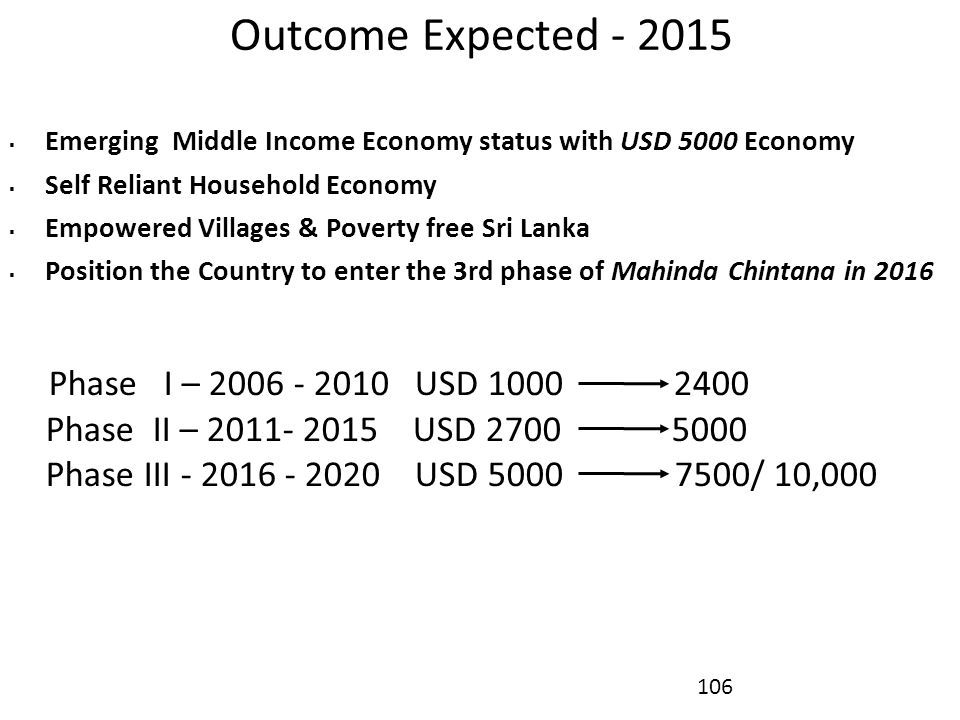 Outcome Expected - 2015  Emerging Middle Income Economy status with USD 5000 Economy  Self Reliant Household Economy  Empowered Villages & Poverty free Sri Lanka  Position the Country to enter the 3rd phase of Mahinda Chintana in 2016 Phase I – 2006 - 2010 USD 1000 2400 Phase II – 2011- 2015 USD 2700 5000 Phase III - 2016 - 2020 USD 5000 7500/ 10,000 106