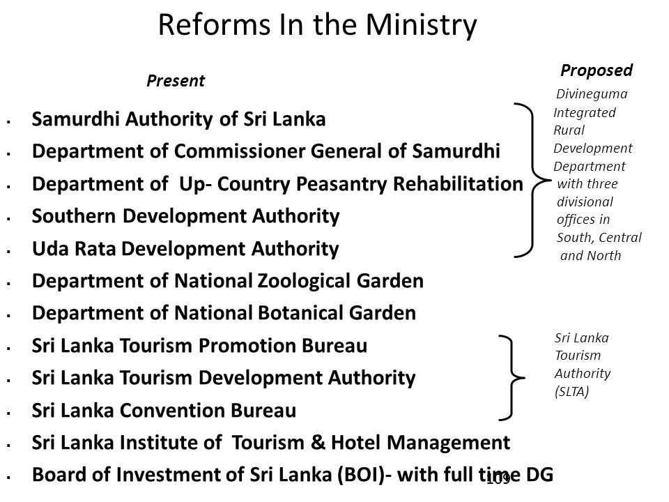 Reforms In the Ministry  Samurdhi Authority of Sri Lanka  Department of Commissioner General of Samurdhi  Department of Up- Country Peasantry Rehabilitation  Southern Development Authority  Uda Rata Development Authority  Department of National Zoological Garden  Department of National Botanical Garden  Sri Lanka Tourism Promotion Bureau  Sri Lanka Tourism Development Authority  Sri Lanka Convention Bureau  Sri Lanka Institute of Tourism & Hotel Management  Board of Investment of Sri Lanka (BOI)- with full time DG Proposed Divineguma Integrated Rural Development Department with three divisional offices in South, Central and North Sri Lanka Tourism Authority (SLTA) Present 109