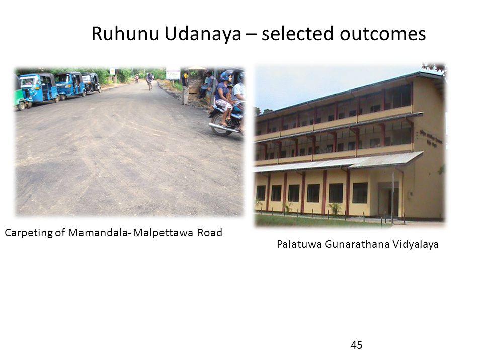 Ruhunu Udanaya – selected outcomes Palatuwa Gunarathana Vidyalaya Carpeting of Mamandala- Malpettawa Road 45