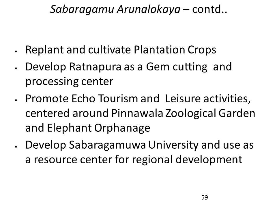 Sabaragamu Arunalokaya – contd..