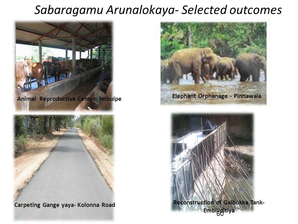 Sabaragamu Arunalokaya- Selected outcomes Elephant Orphanage - Pinnawala Carpeting Gange yaya- Kolonna Road Reconstruction of Galbokka Tank- Embilipitiya Animal Reproductive Center- Imbulpe 60