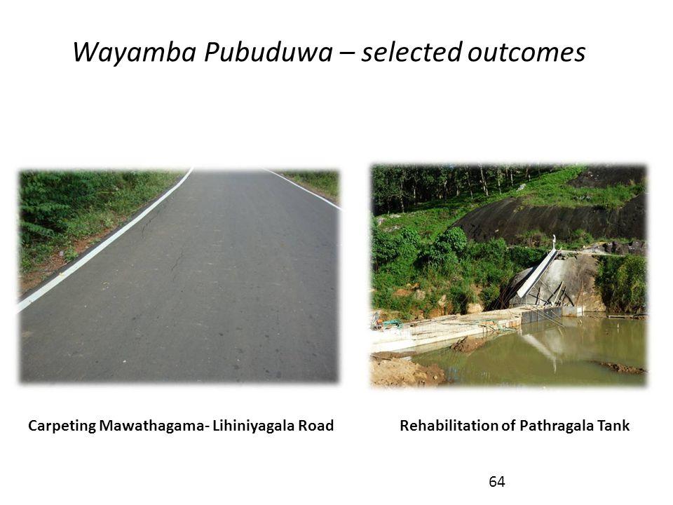 Wayamba Pubuduwa – selected outcomes Rehabilitation of Pathragala TankCarpeting Mawathagama- Lihiniyagala Road 64