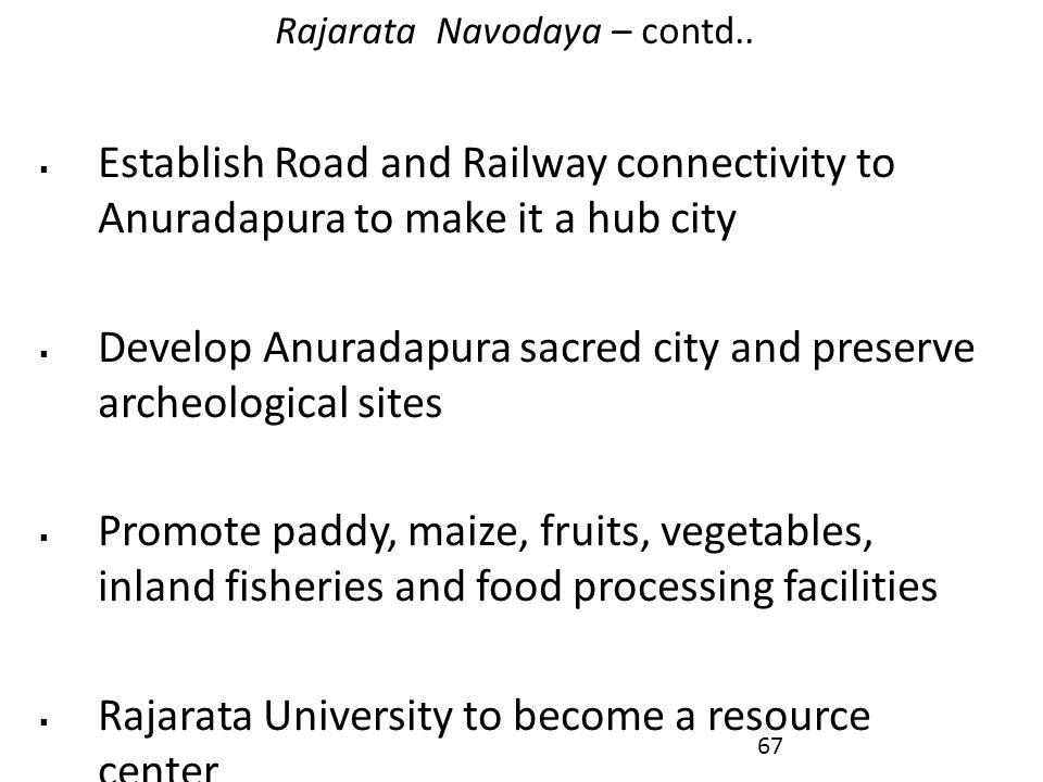 Rajarata Navodaya – contd..