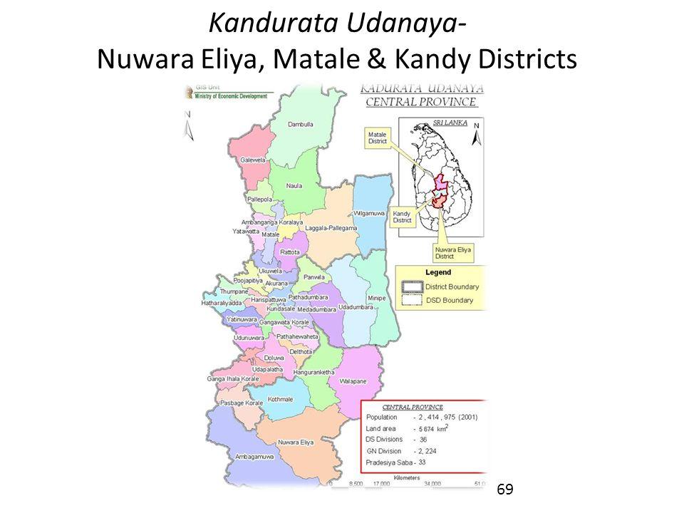 Kandurata Udanaya- Nuwara Eliya, Matale & Kandy Districts 69