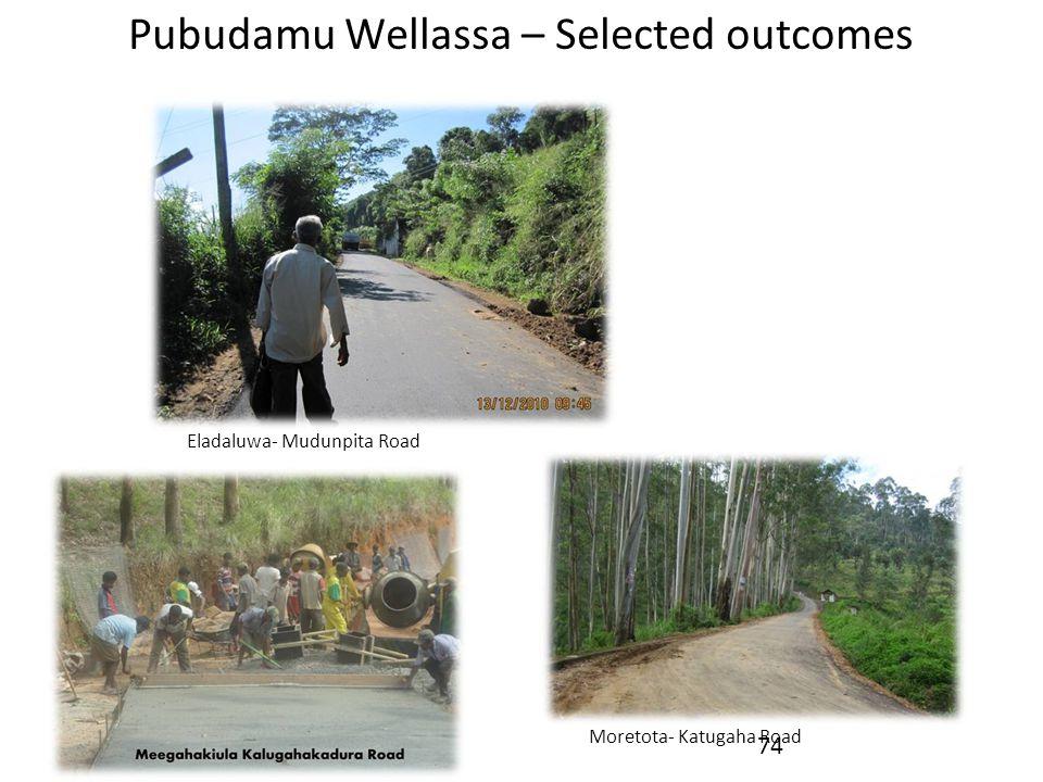 Pubudamu Wellassa – Selected outcomes Eladaluwa- Mudunpita Road Moretota- Katugaha Road 74