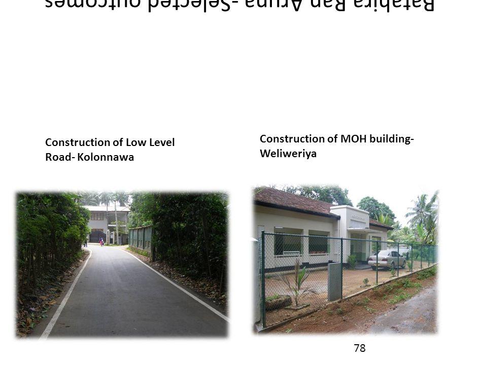 Batahira Ran Aruna -Selected outcomes Construction of Low Level Road- Kolonnawa Construction of MOH building- Weliweriya 78