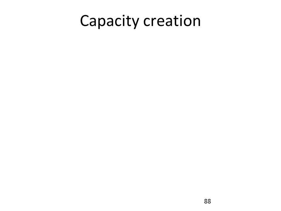 Capacity creation 88