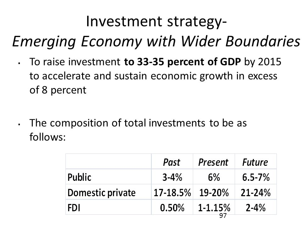 Investment strategy- Emerging Economy with Wider Boundaries  To raise investment to 33-35 percent of GDP by 2015 to accelerate and sustain economic growth in excess of 8 percent  The composition of total investments to be as follows: 97
