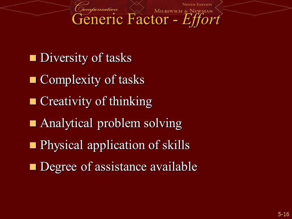 5-16 Generic Factor - Effort Diversity of tasks Diversity of tasks Complexity of tasks Complexity of tasks Creativity of thinking Creativity of thinki
