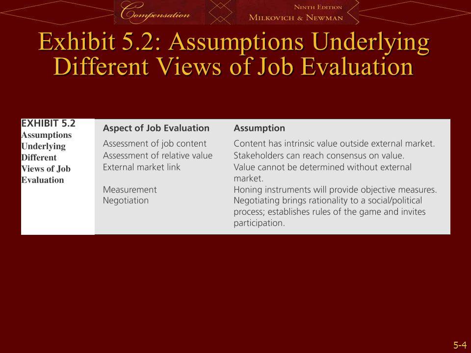 5-4 Exhibit 5.2: Assumptions Underlying Different Views of Job Evaluation