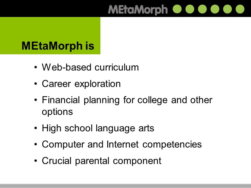 What is MEtaMorph