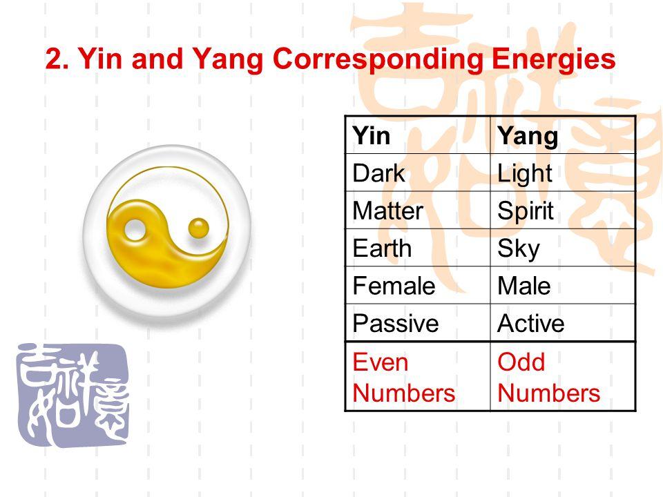 2. Yin and Yang Corresponding Energies YinYang DarkLight MatterSpirit EarthSky FemaleMale PassiveActive Even Numbers Odd Numbers