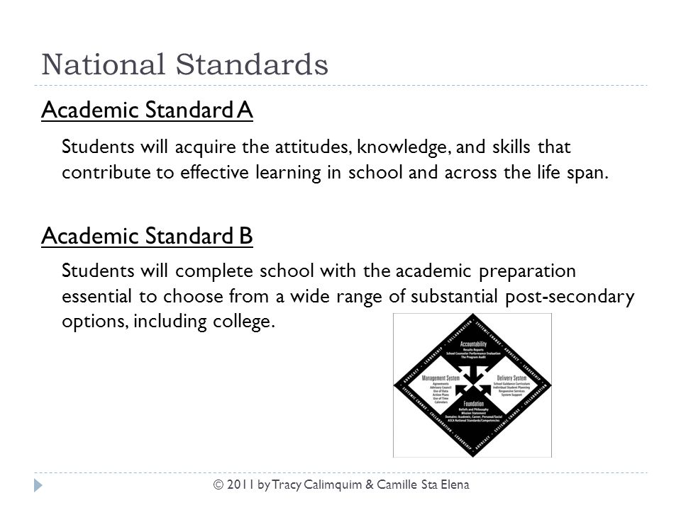 National Standards Academic Standard A Students will acquire the attitudes, knowledge, and skills that contribute to effective learning in school and