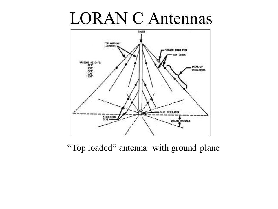 "LORAN C Antennas ""Top loaded"" antenna with ground plane"