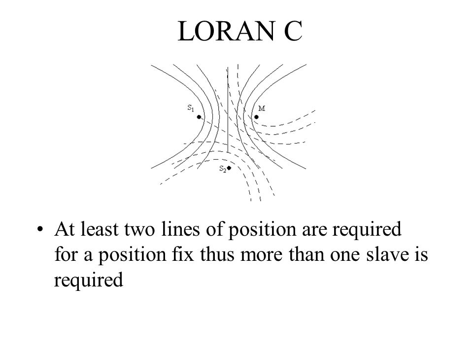 LORAN C A useful property of the hyperbola is that its tangent at any point bisects the angle subtended by the line joining the two foci Exercise: Use this property to determine where the best geometry occurs (LOP at 90º)