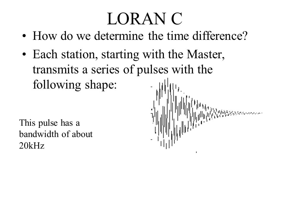 LORAN C Each station transmits a series of eight of these pulses Pulse separation is 1000μs (1ms) Note: In most chains the master transmits a ninth pulse after 2000μs.