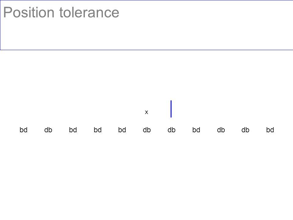 Position tolerance x bddbbd db bd