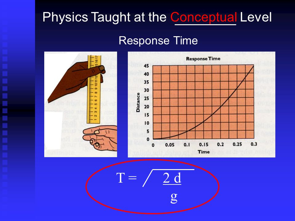 Physics Taught at the Conceptual Level Response Time T =2 d g