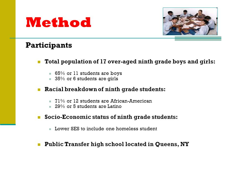 Method Participants Total population of 17 over-aged ninth grade boys and girls: 65% or 11 students are boys 35% or 6 students are girls Racial breakdown of ninth grade students: 71% or 12 students are African-American 29% or 5 students are Latino Socio-Economic status of ninth grade students: Lower SES to include one homeless student Public Transfer high school located in Queens, NY