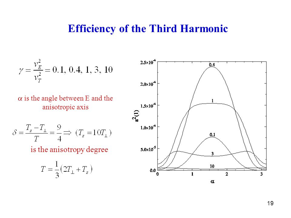 19 Efficiency of the Third Harmonic  is the angle between E and the anisotropic axis is the anisotropy degree