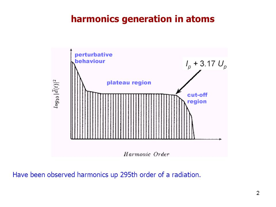 43  In general the efficiency of high harmonics is relatively high, at least as compared with similar processes in media like plasmas.