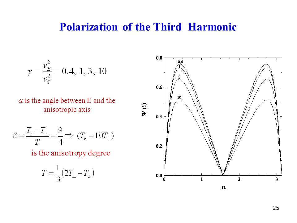 25  is the angle between E and the anisotropic axis is the anisotropy degree Polarization of the Third Harmonic