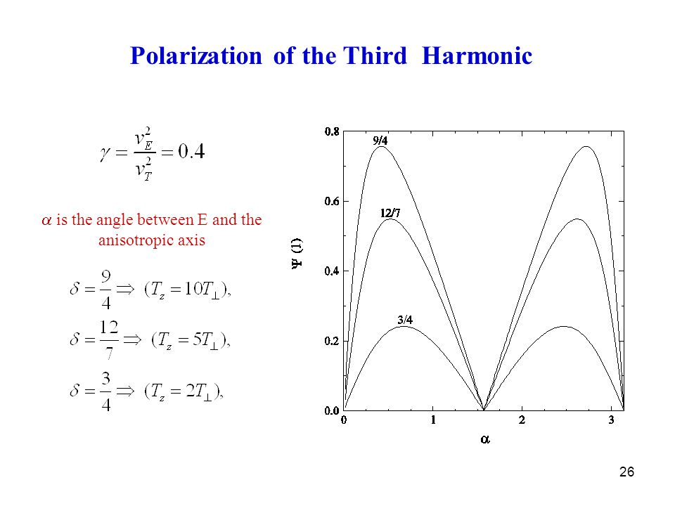 26  is the angle between E and the anisotropic axis Polarization of the Third Harmonic