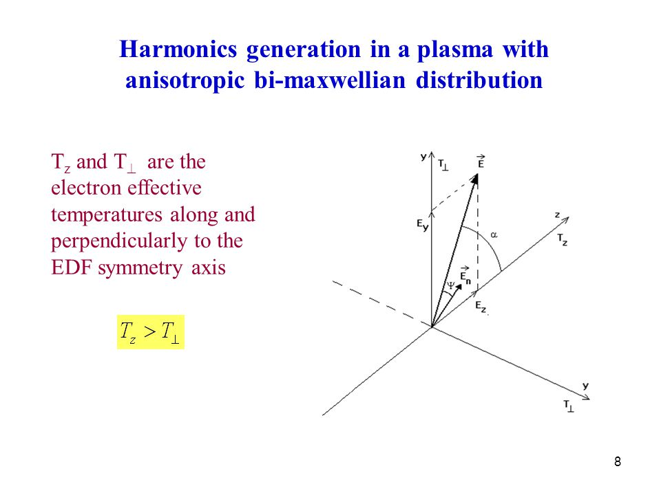 8 T z and T  are the electron effective temperatures along and perpendicularly to the EDF symmetry axis Harmonics generation in a plasma with anisotropic bi-maxwellian distribution