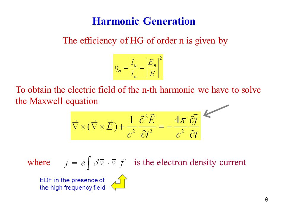 20 Efficiency of the Third Harmonic  is the angle between E and the anisotropic axis