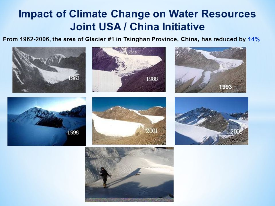 1993 From 1962-2006, the area of Glacier #1 in Tsinghan Province, China, has reduced by 14% Impact of Climate Change on Water Resources Joint USA / China Initiative