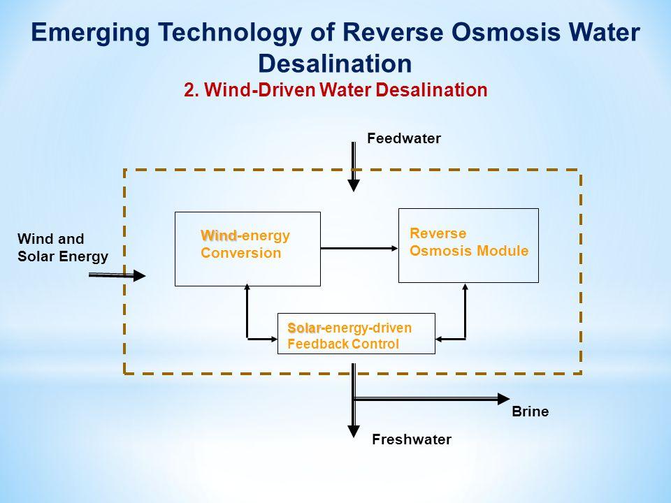Feedwater Freshwater Wind and Solar Energy Wind Wind-energy Conversion Reverse Osmosis Module Solar Solar-energy-driven Feedback Control Brine Emergin