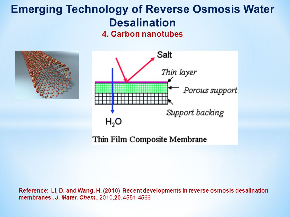 Emerging Technology of Reverse Osmosis Water Desalination 4. Carbon nanotubes Reference: Li, D. and Wang, H. (2010) Recent developments in reverse osm