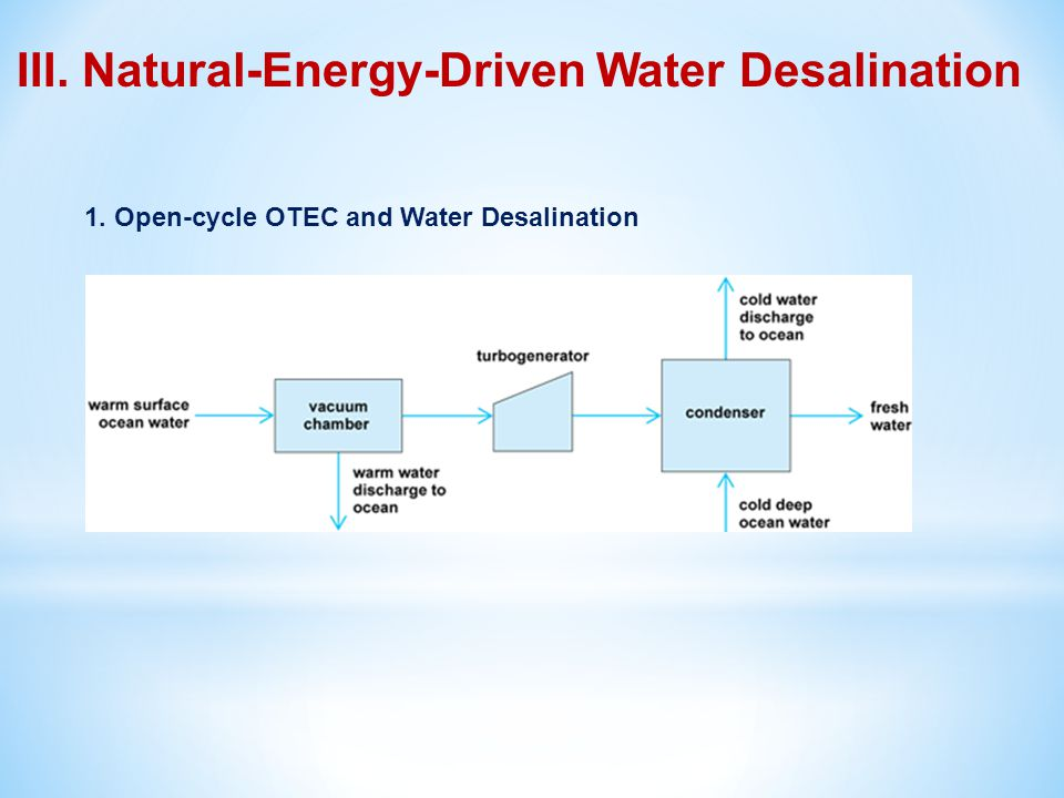 III. Natural-Energy-Driven Water Desalination 1. Open-cycle OTEC and Water Desalination