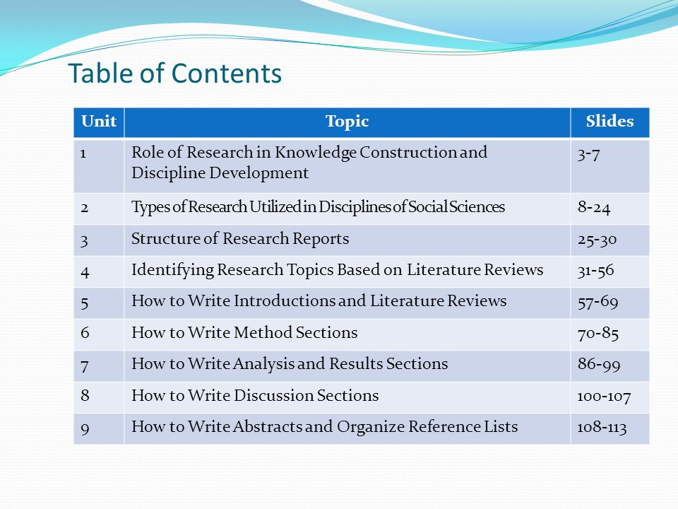 Table of Contents UnitTopicSlides 1Role of Research in Knowledge Construction and Discipline Development 3-7 2Types of Research Utilized in Discipline