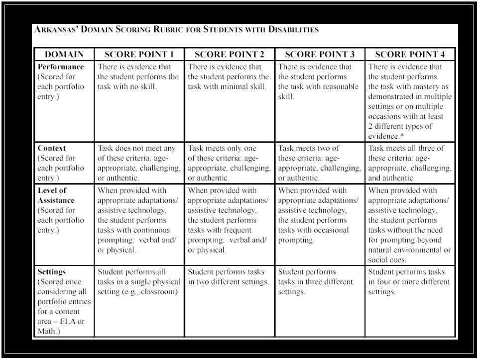 Scoring Decisions Scoring Decisions--page 47