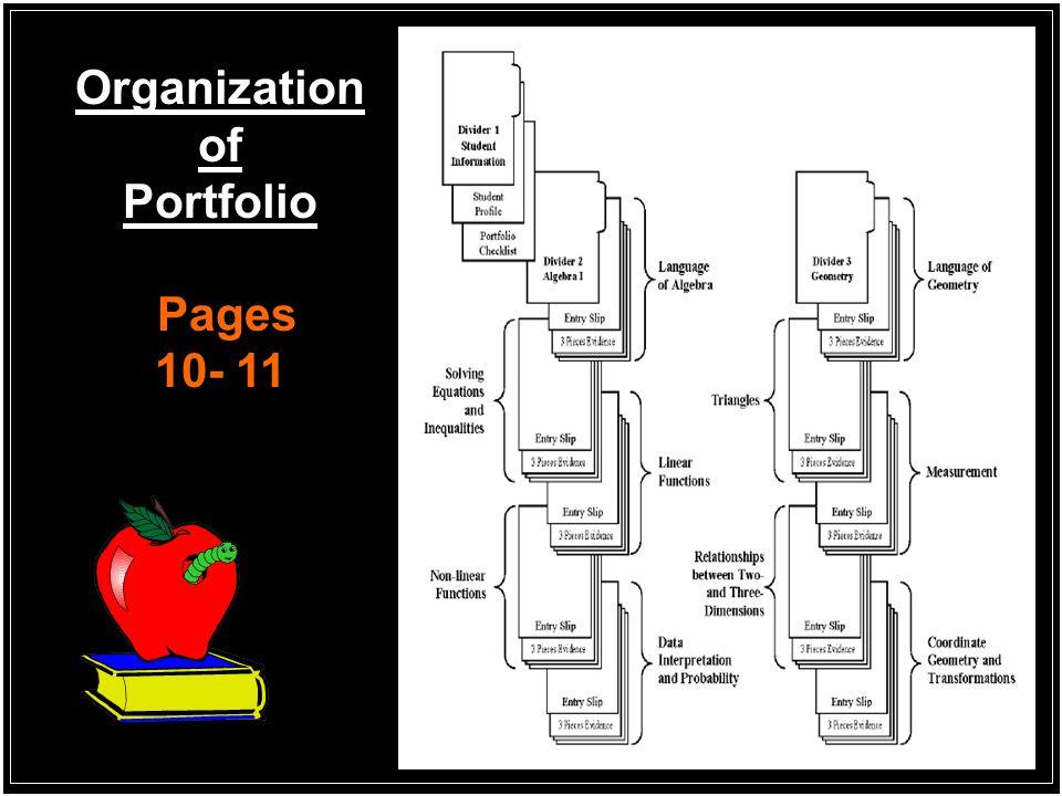 Curriculum Frameworks for 9 th grade Math Portfolio Must use the Framework documents for Algebra and Geometry Must use these 2 documents for Content Standard and SLE's
