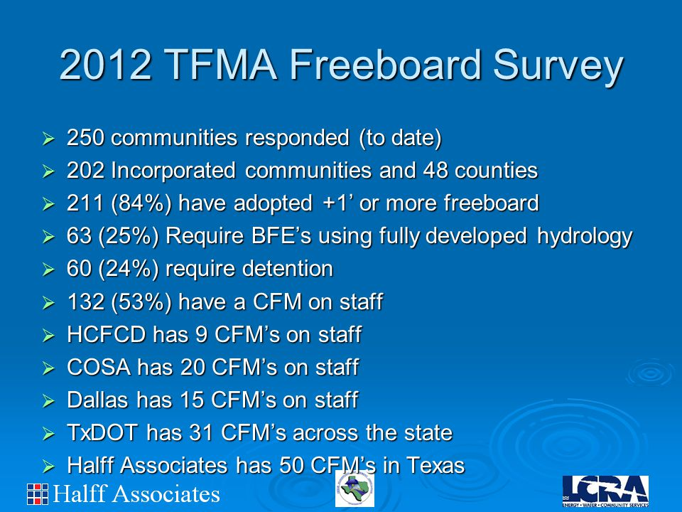 2012 TFMA Freeboard Survey  250 communities responded (to date)  202 Incorporated communities and 48 counties  211 (84%) have adopted +1' or more freeboard  63 (25%) Require BFE's using fully developed hydrology  60 (24%) require detention  132 (53%) have a CFM on staff  HCFCD has 9 CFM's on staff  COSA has 20 CFM's on staff  Dallas has 15 CFM's on staff  TxDOT has 31 CFM's across the state  Halff Associates has 50 CFM's in Texas