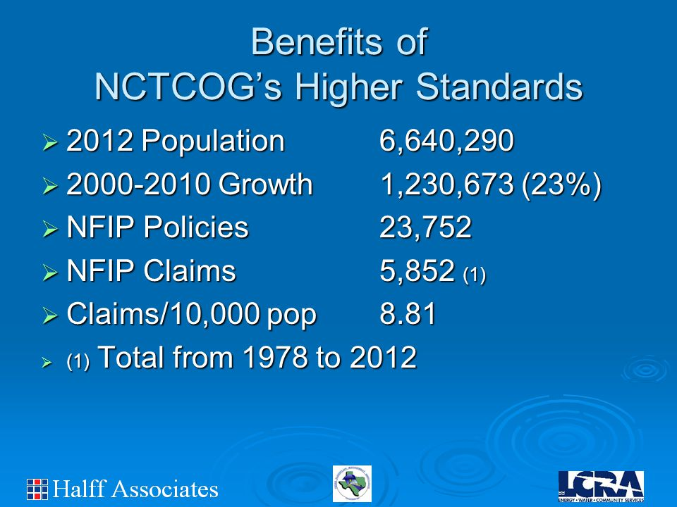 Benefits of NCTCOG's Higher Standards  2012 Population6,640,290  2000-2010 Growth1,230,673 (23%)  NFIP Policies23,752  NFIP Claims5,852 (1)  Claims/10,000 pop8.81  (1) Total from 1978 to 2012