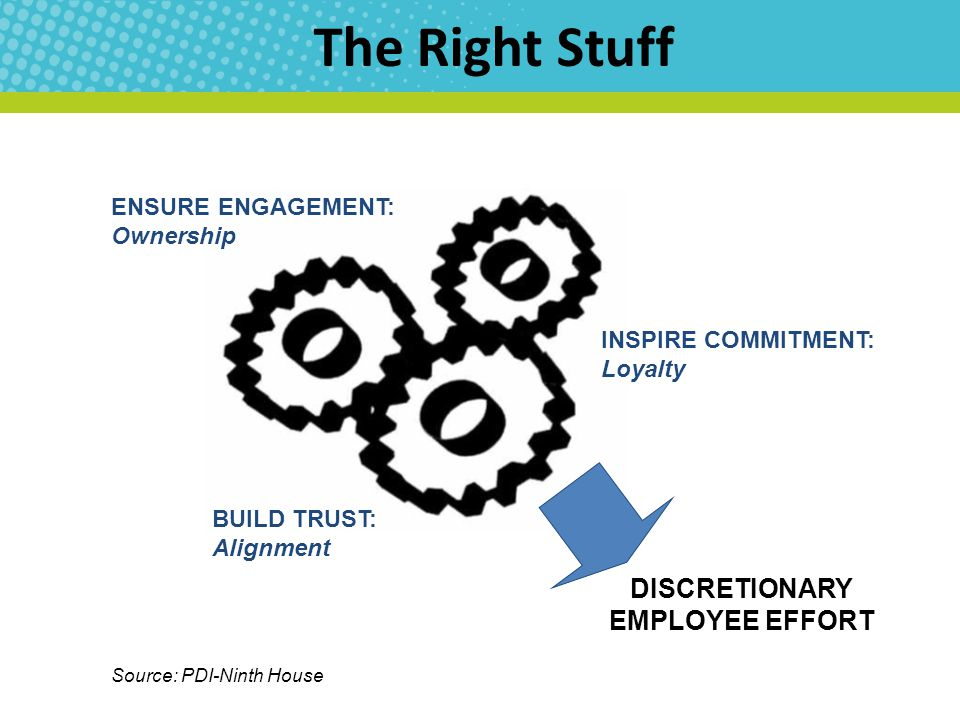 The Right Stuff Source: PDI-Ninth House ENSURE ENGAGEMENT: Ownership BUILD TRUST: Alignment INSPIRE COMMITMENT: Loyalty DISCRETIONARY EMPLOYEE EFFORT