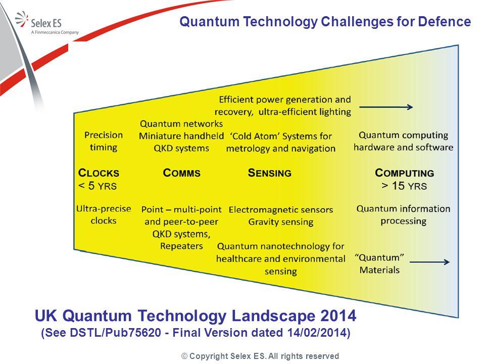 © Copyright Selex ES. All rights reserved Quantum Technology Challenges for Defence UK Quantum Technology Landscape 2014 (See DSTL/Pub75620 - Final Ve