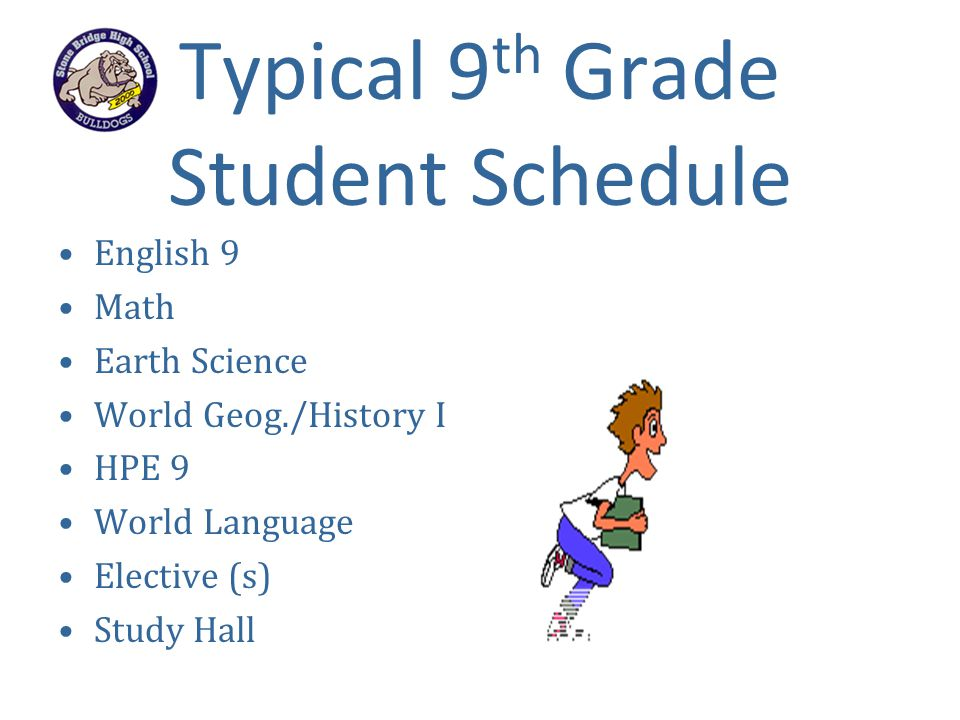 Typical 9 th Grade Student Schedule English 9 Math Earth Science World Geog./History I HPE 9 World Language Elective (s) Study Hall