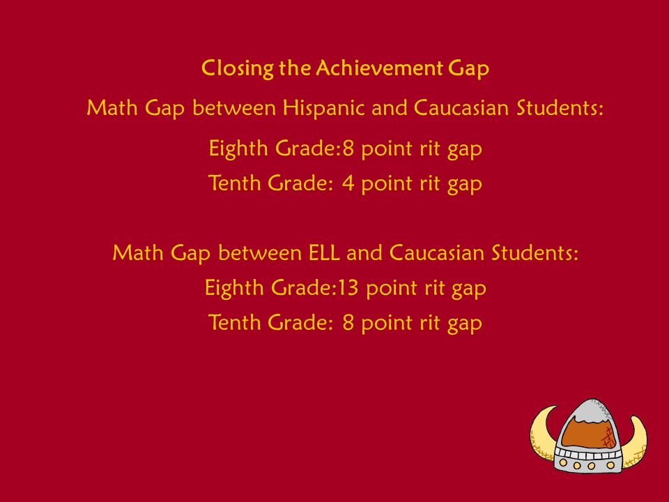 Closing the Achievement Gap Reading Gap between Hispanic and Caucasian Students: Eighth Grade:9 point rit gap Tenth Grade:5 point rit gap Reading Gap between ELL and Caucasian Students: Eighth Grade:16 point rit gap Tenth Grade:8 point rit gap